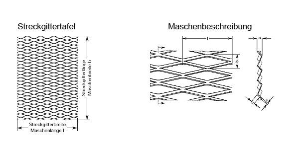 streckgittertafel-maschenbeschreibung